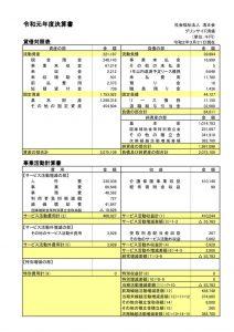広報用決算書R2.3.31のサムネイル
